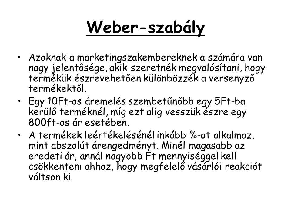 Weber-szabály