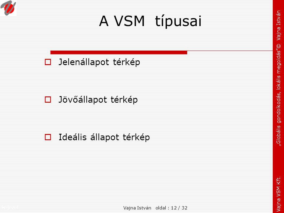 A VSM típusai Jelenállapot térkép Jövőállapot térkép