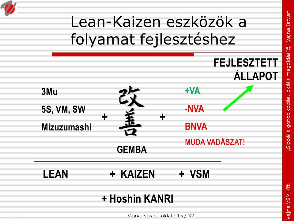 Lean-Kaizen eszközök a folyamat fejlesztéshez