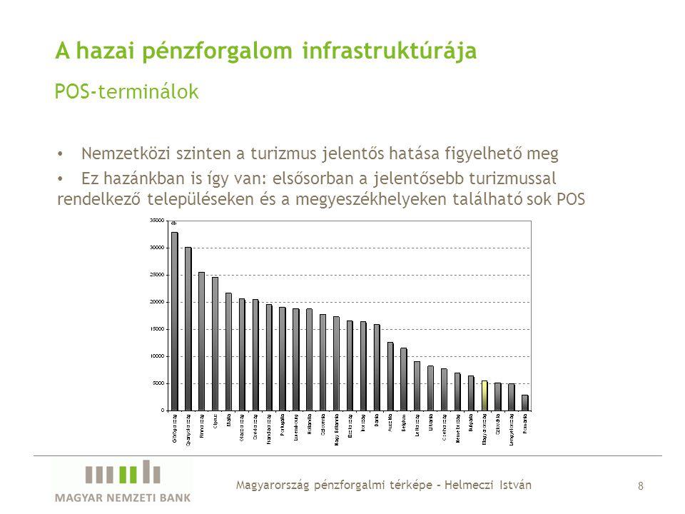 A hazai pénzforgalom infrastruktúrája
