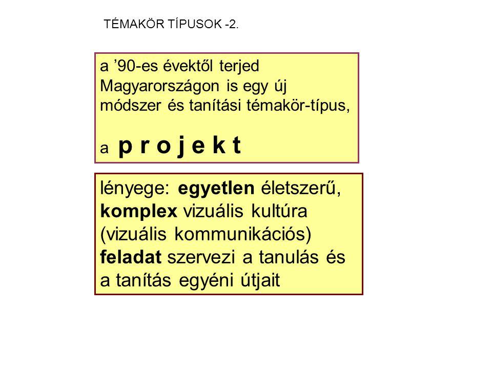 TÉMAKÖR TÍPUSOK -2. a '90-es évektől terjed Magyarországon is egy új módszer és tanítási témakör-típus,