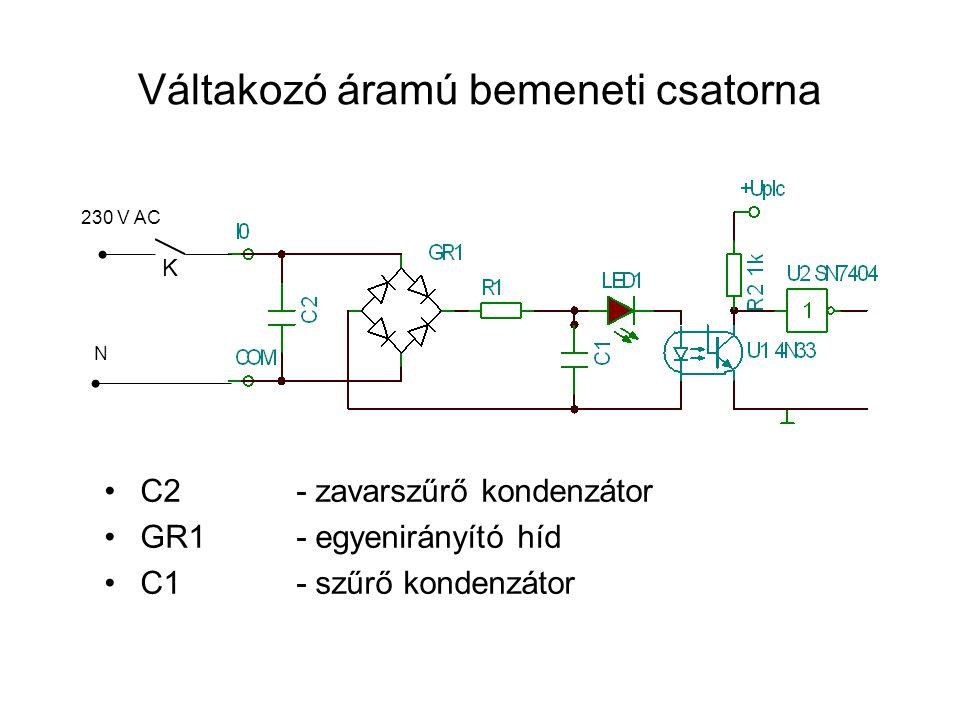 Váltakozó áramú bemeneti csatorna