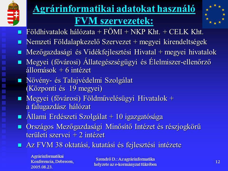 Agrárinformatikai adatokat használó FVM szervezetek: