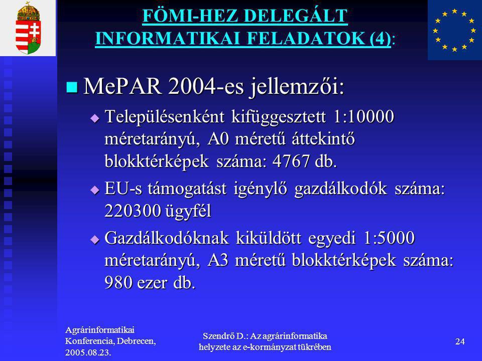 FÖMI-HEZ DELEGÁLT INFORMATIKAI FELADATOK (4):