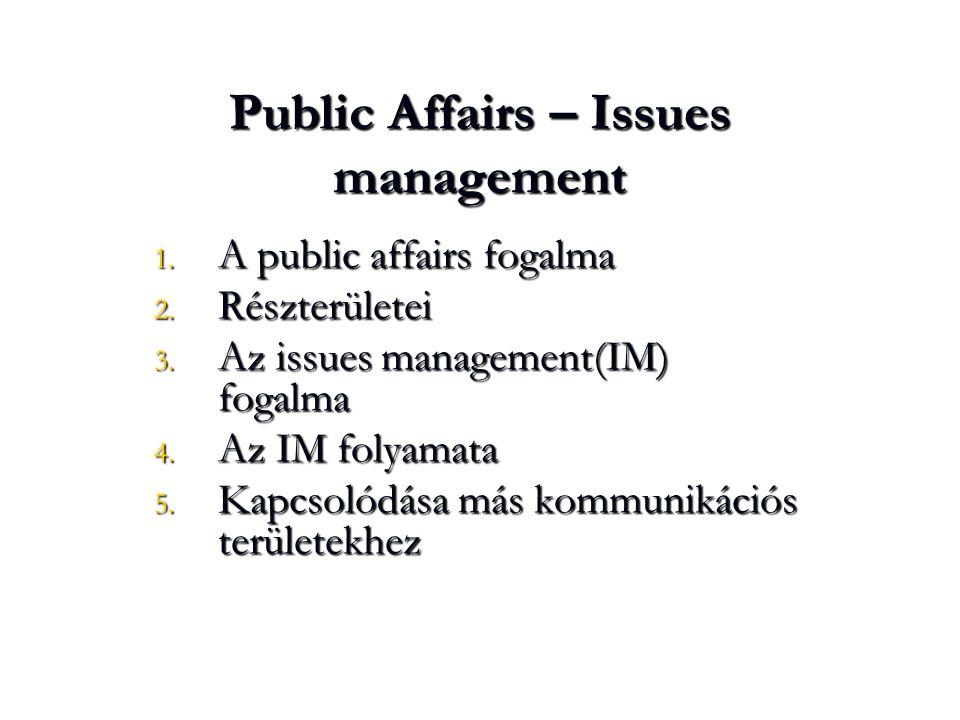 Public Affairs – Issues management