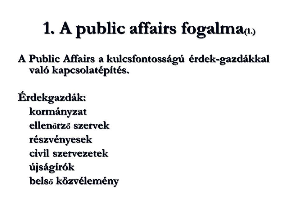 1. A public affairs fogalma(1.)