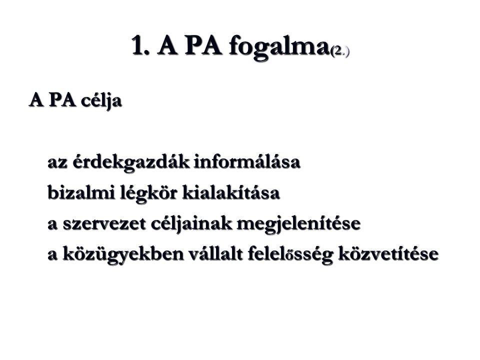 1. A PA fogalma(2.) A PA célja az érdekgazdák informálása