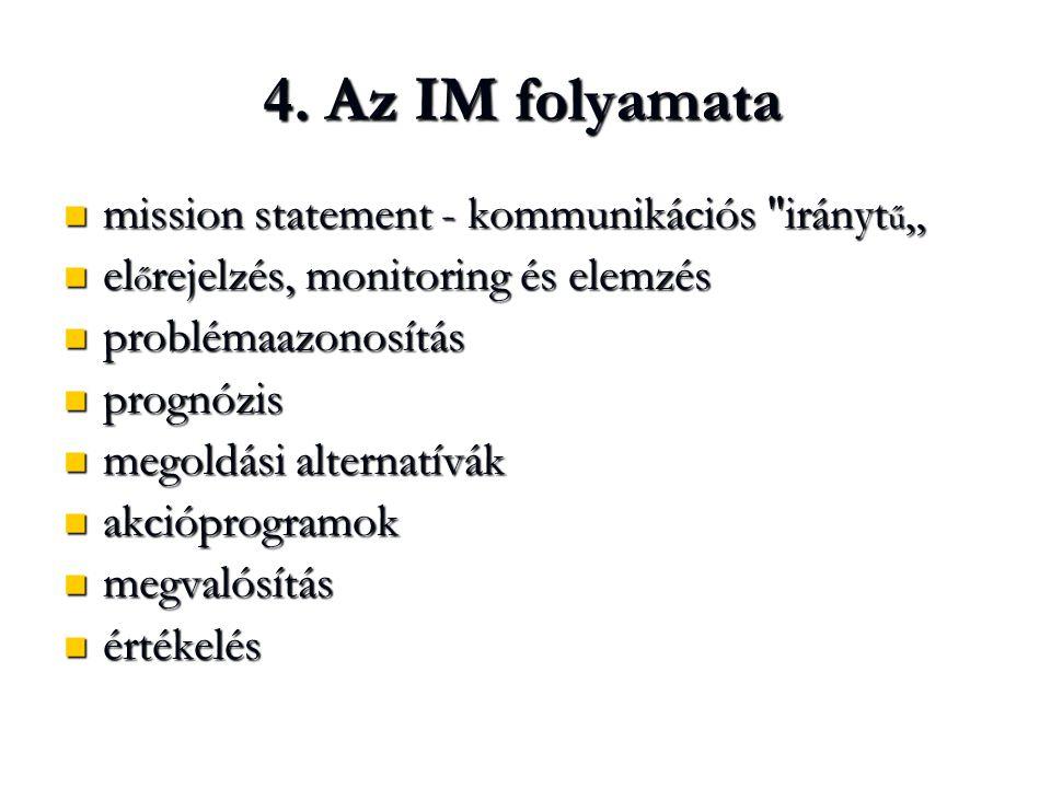 "4. Az IM folyamata mission statement - kommunikációs iránytű"""