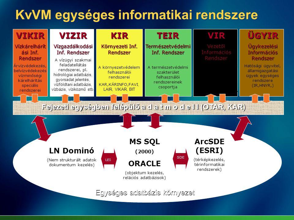 KvVM egységes informatikai rendszere
