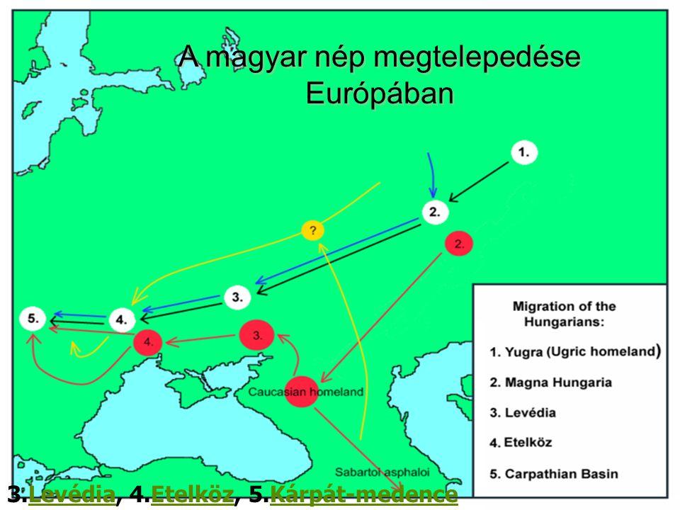 A magyar nép megtelepedése Európában