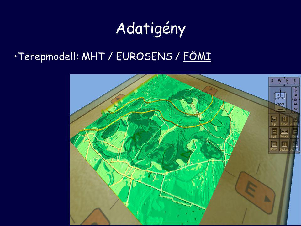 Adatigény Terepmodell: MHT / EUROSENS / FÖMI