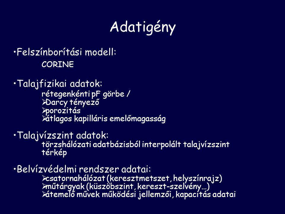 Adatigény Felszínborítási modell: CORINE Talajfizikai adatok: