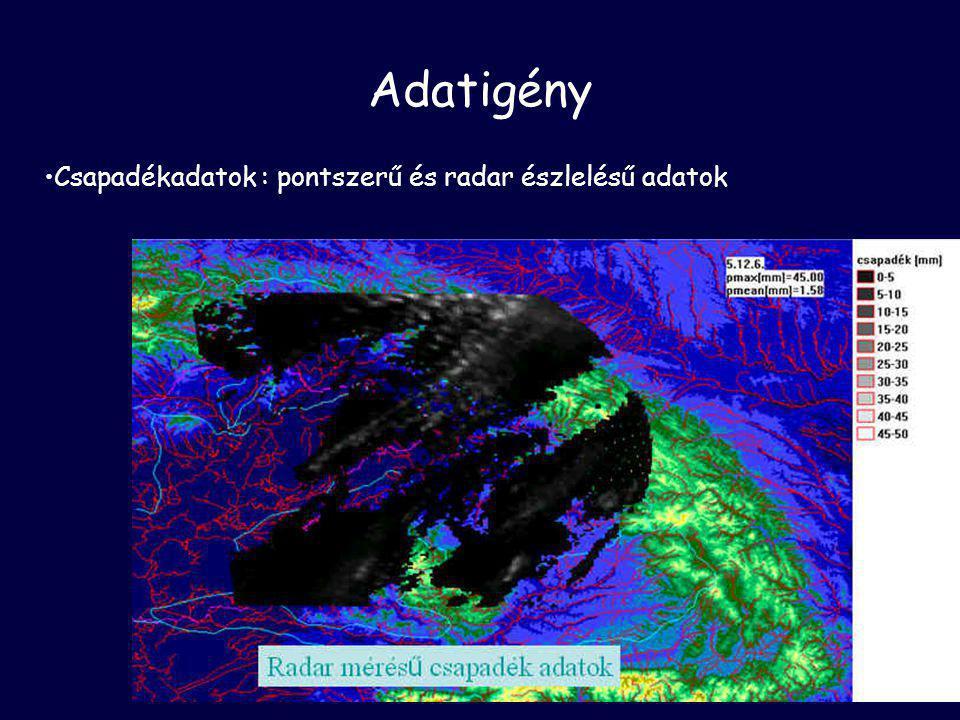 Adatigény Csapadékadatok : pontszerű és radar észlelésű adatok