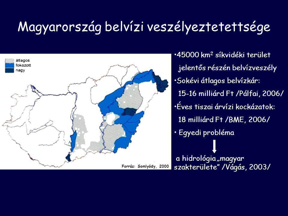 Magyarország belvízi veszélyeztetettsége