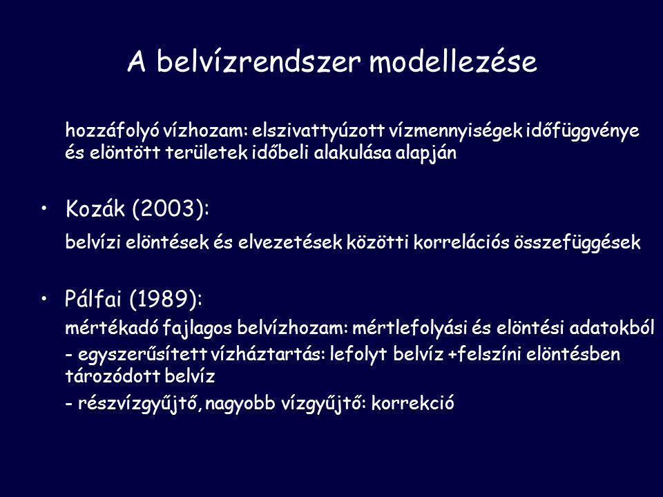 A belvízrendszer modellezése