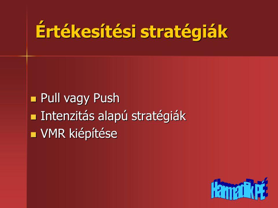 Értékesítési stratégiák