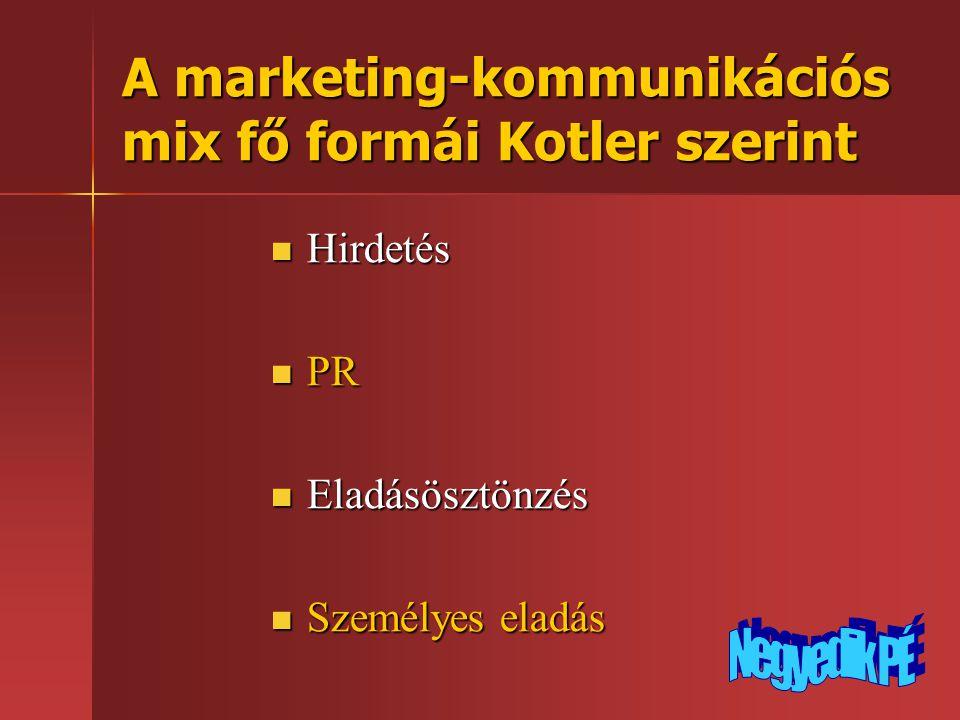 A marketing-kommunikációs mix fő formái Kotler szerint