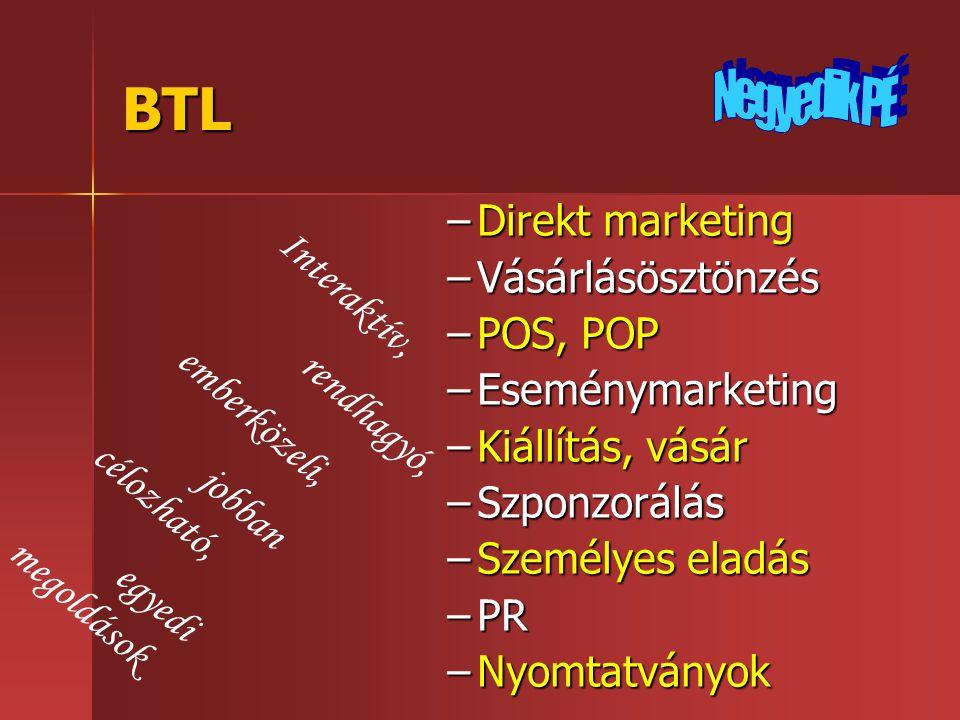 BTL Negyedik PÉ Direkt marketing Vásárlásösztönzés Interaktív,
