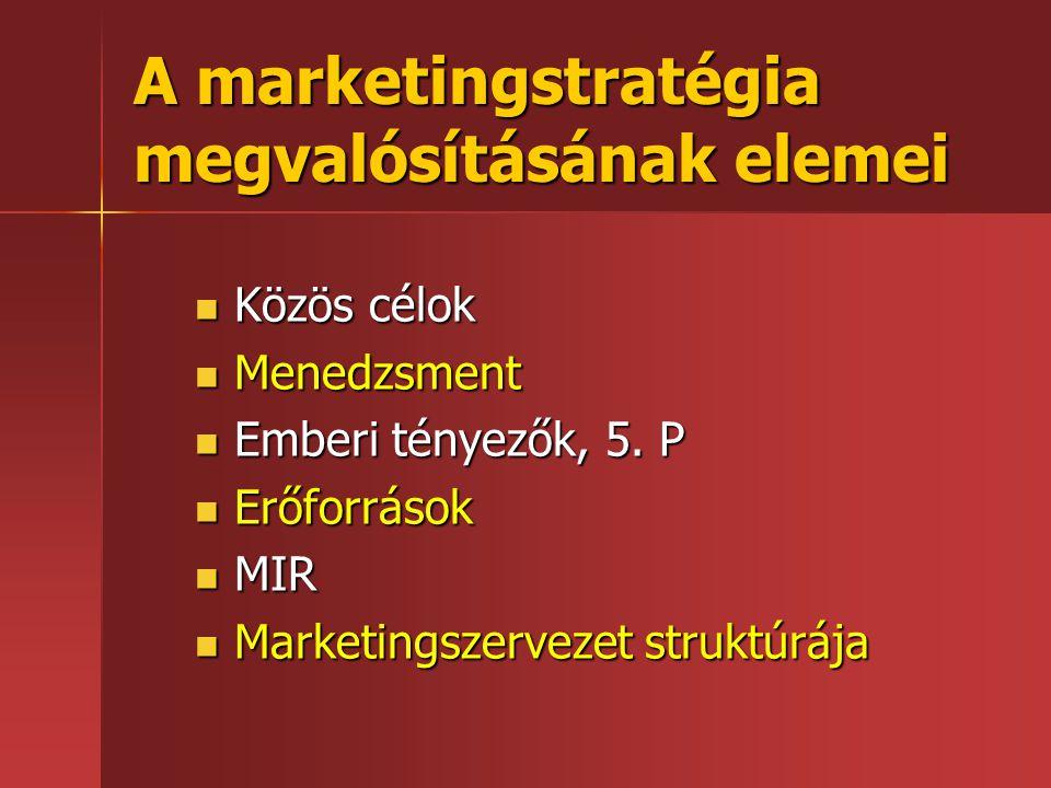 A marketingstratégia megvalósításának elemei
