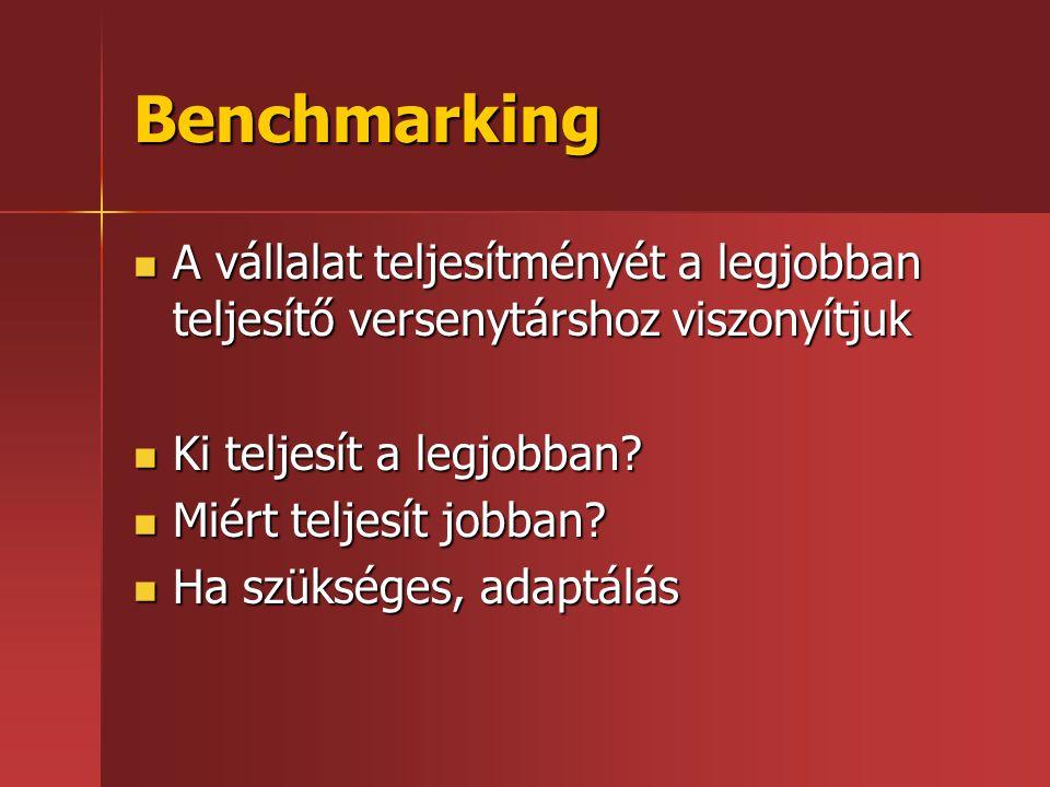Benchmarking A vállalat teljesítményét a legjobban teljesítő versenytárshoz viszonyítjuk. Ki teljesít a legjobban