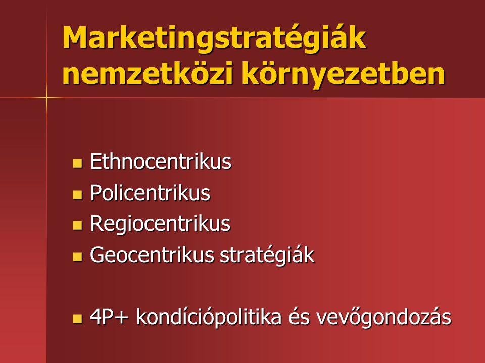 Marketingstratégiák nemzetközi környezetben