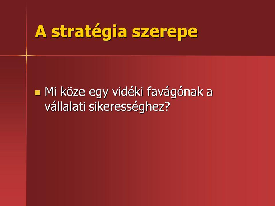 A stratégia szerepe Mi köze egy vidéki favágónak a vállalati sikerességhez