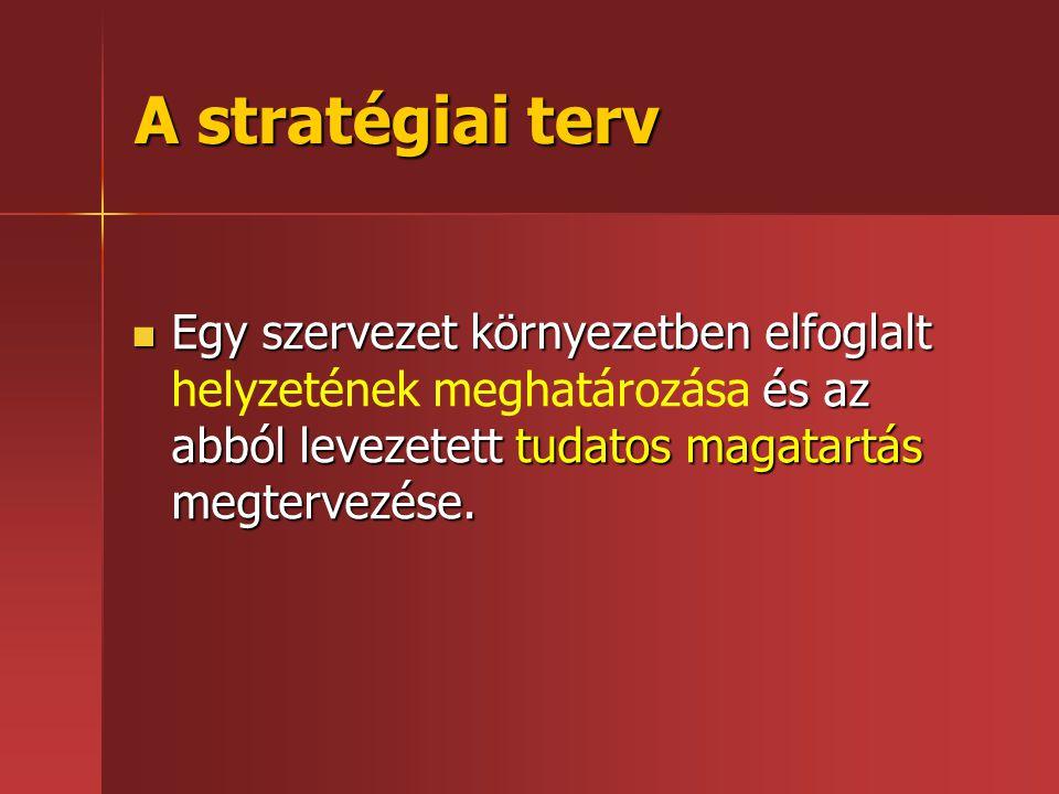 A stratégiai terv Egy szervezet környezetben elfoglalt helyzetének meghatározása és az abból levezetett tudatos magatartás megtervezése.