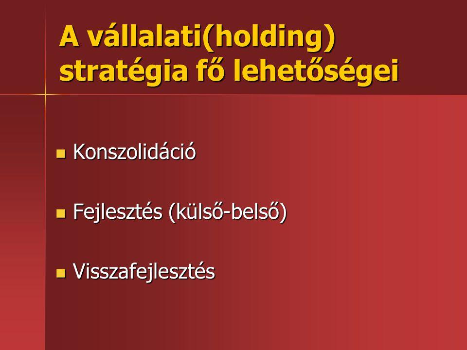 A vállalati(holding) stratégia fő lehetőségei