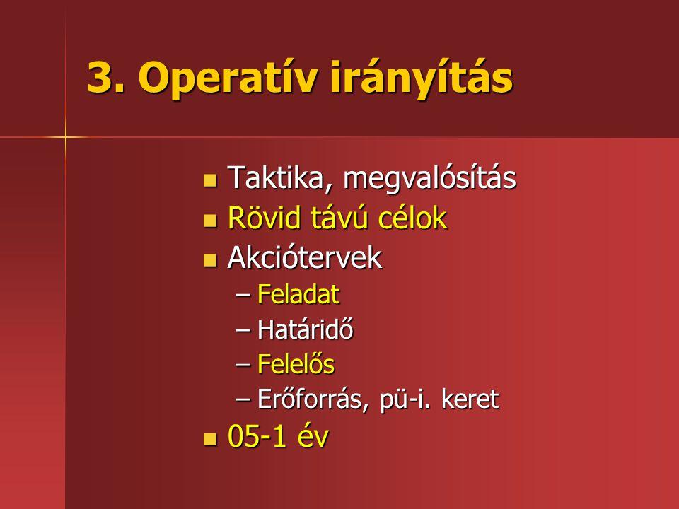 3. Operatív irányítás Taktika, megvalósítás Rövid távú célok