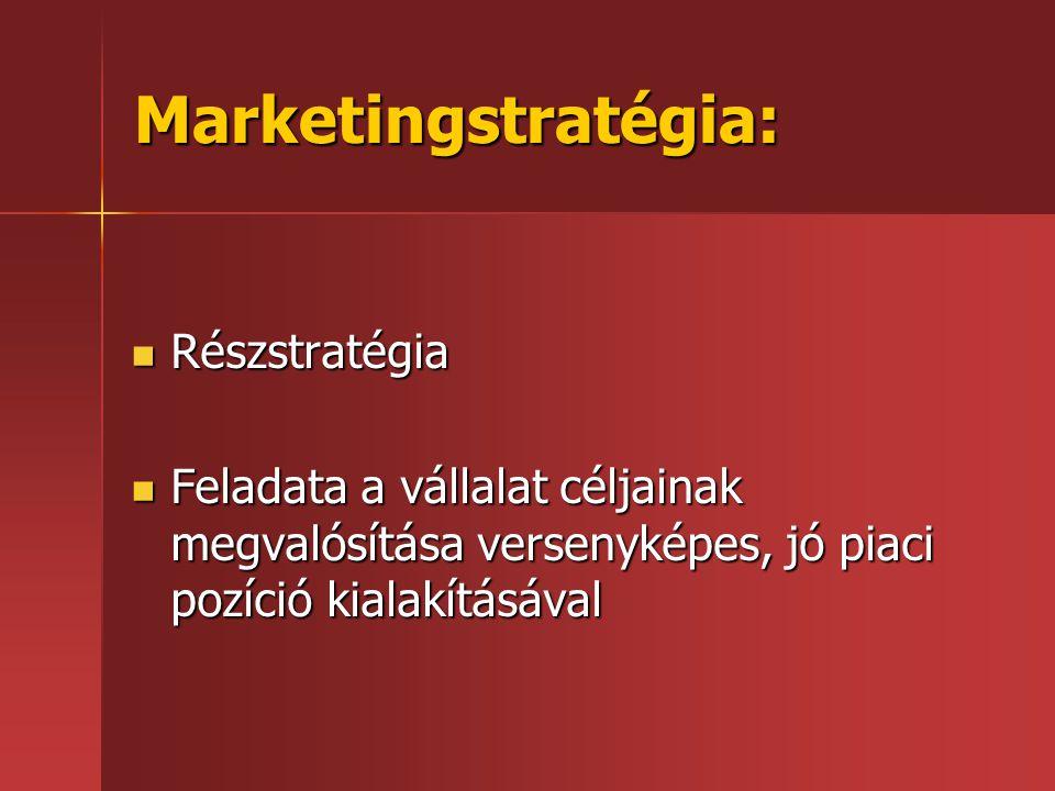 Marketingstratégia: Részstratégia
