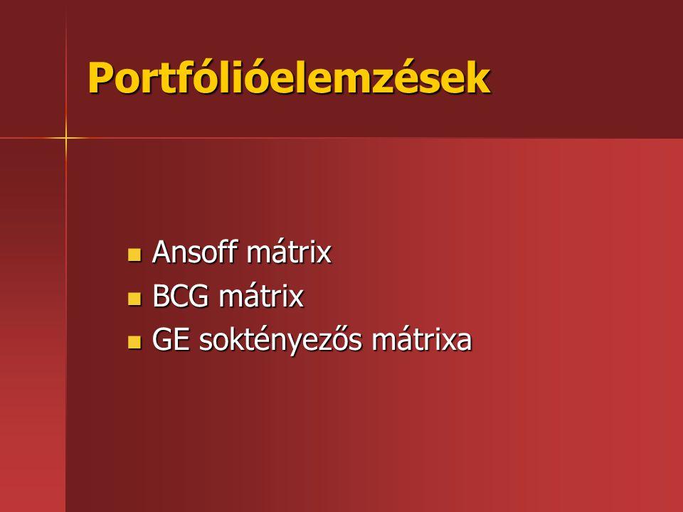 Portfólióelemzések Ansoff mátrix BCG mátrix GE soktényezős mátrixa