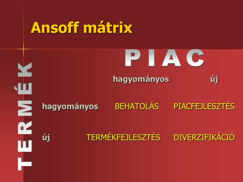 Ansoff mátrix PIAC TERMÉK hagyományos új