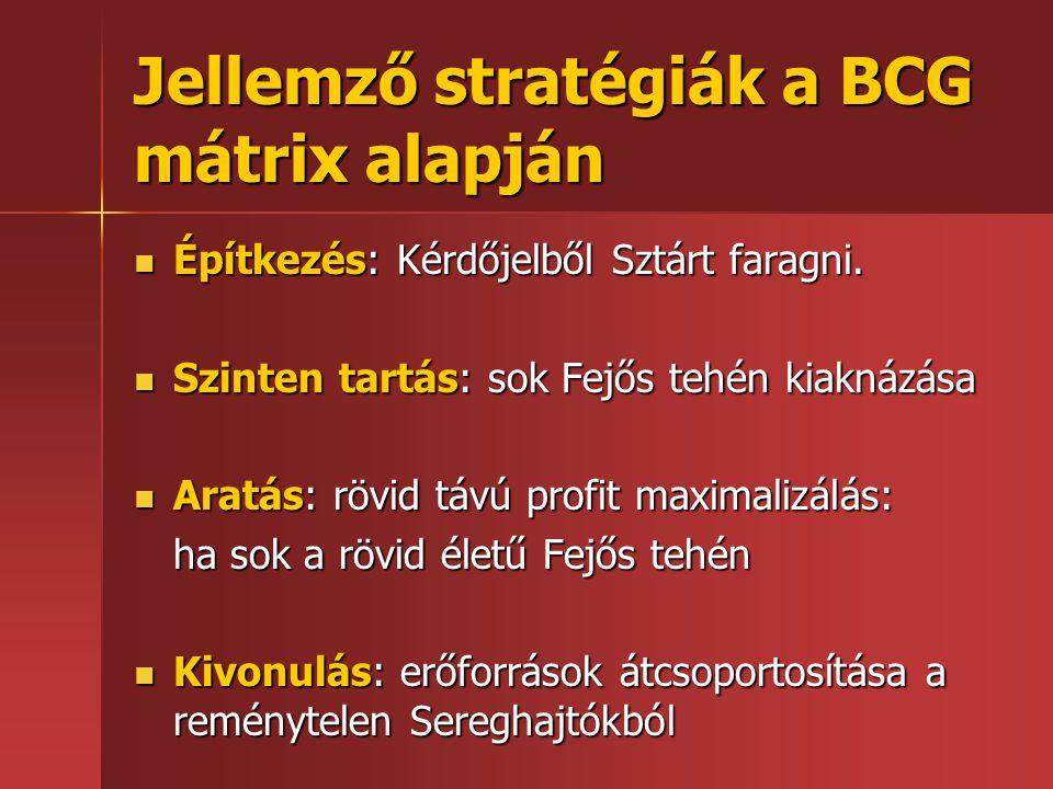 Jellemző stratégiák a BCG mátrix alapján
