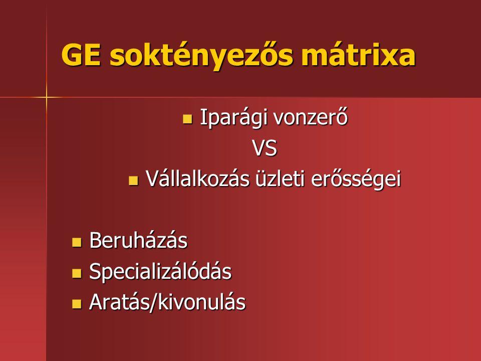 GE soktényezős mátrixa