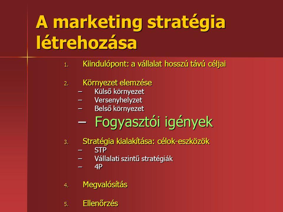 A marketing stratégia létrehozása