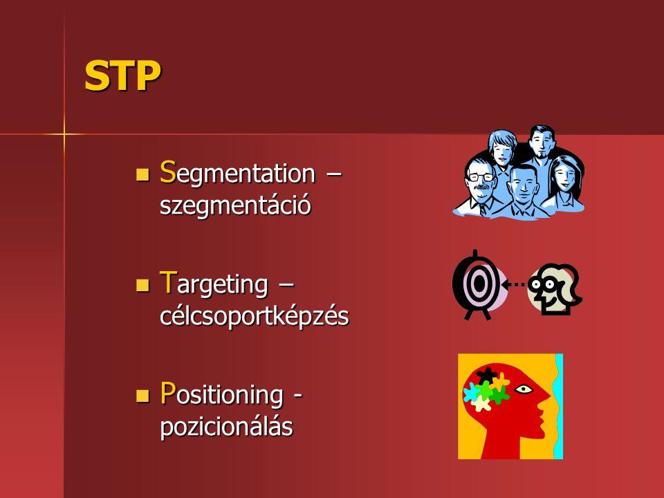 STP Segmentation – szegmentáció Targeting – célcsoportképzés