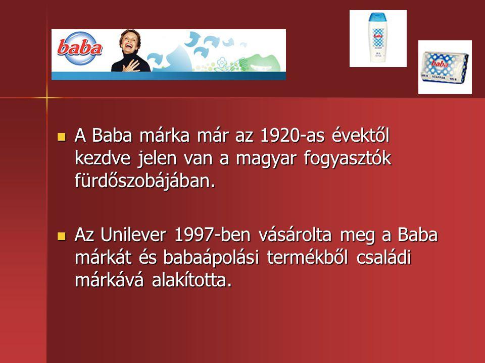 A Baba márka már az 1920-as évektől kezdve jelen van a magyar fogyasztók fürdőszobájában.