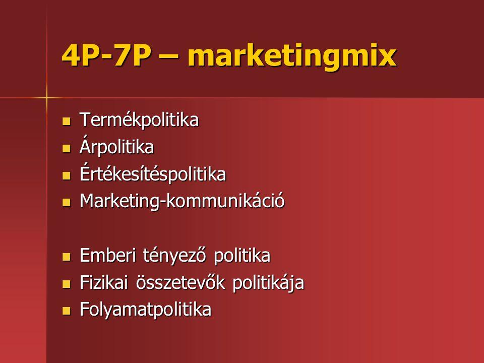 4P-7P – marketingmix Termékpolitika Árpolitika Értékesítéspolitika