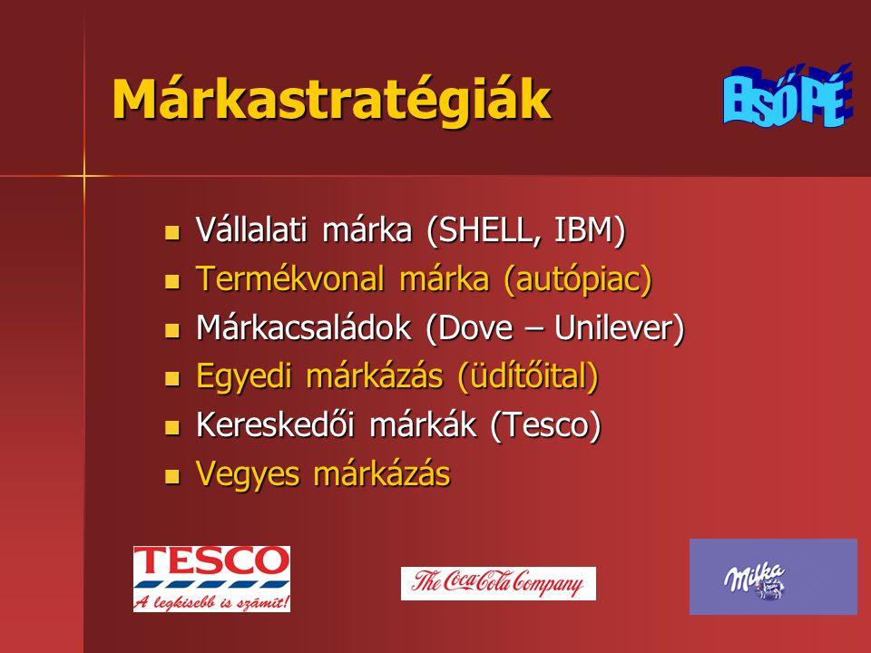 Márkastratégiák Első PÉ Vállalati márka (SHELL, IBM)