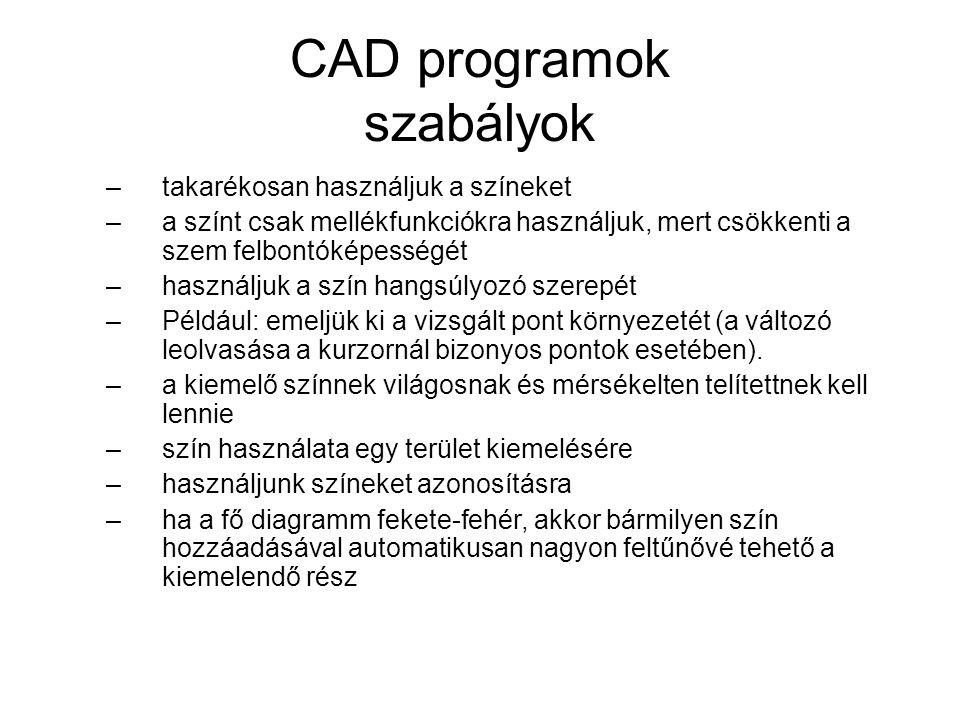 CAD programok szabályok