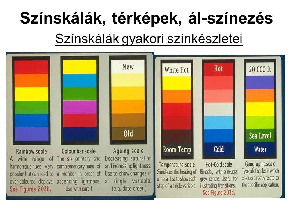 Színskálák, térképek, ál-színezés Színskálák gyakori színkészletei