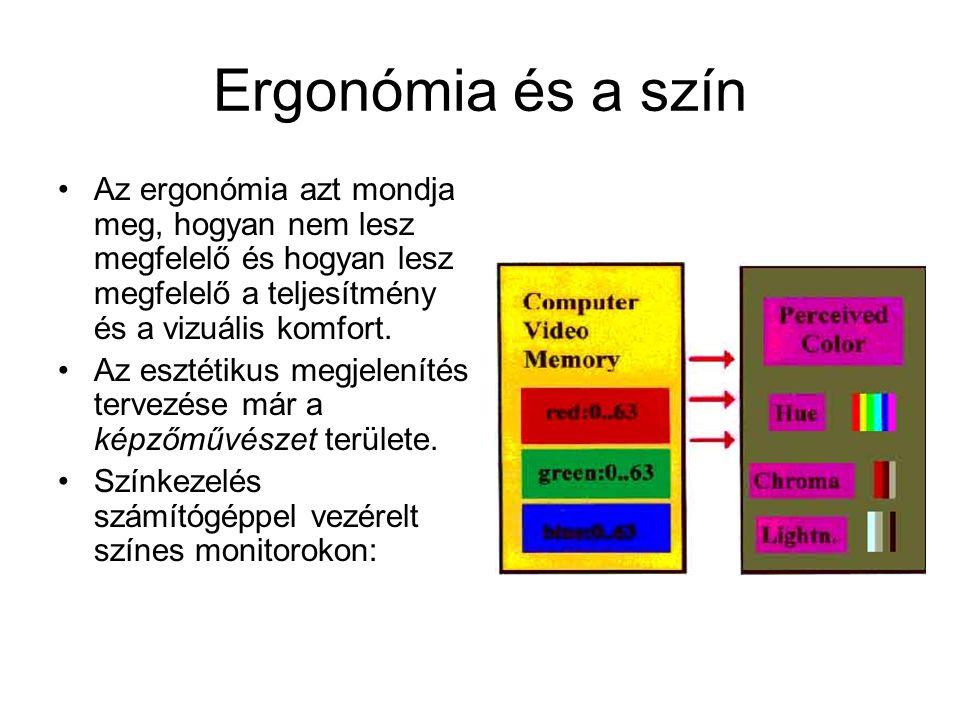 Ergonómia és a szín Az ergonómia azt mondja meg, hogyan nem lesz megfelelő és hogyan lesz megfelelő a teljesítmény és a vizuális komfort.