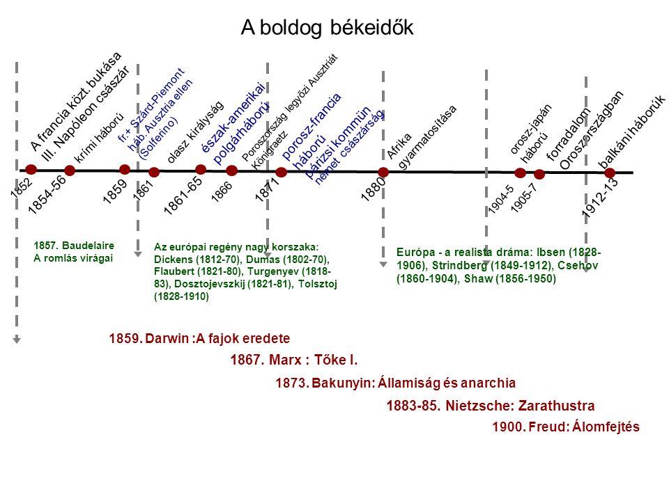A boldog békeidők 1867. Marx : Tőke I. 1883-85. Nietzsche: Zarathustra