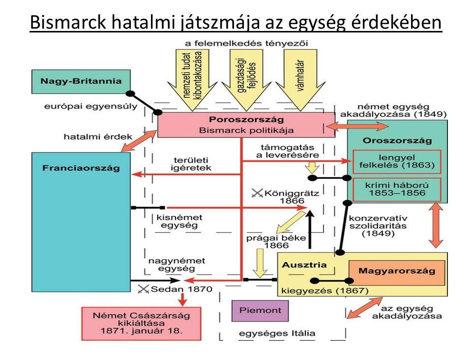 Bismarck hatalmi játszmája az egység érdekében