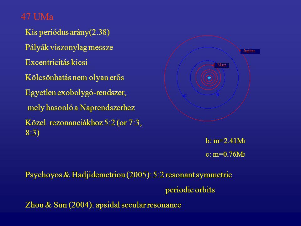 47 UMa Kis periódus arány(2.38) Pályák viszonylag messze