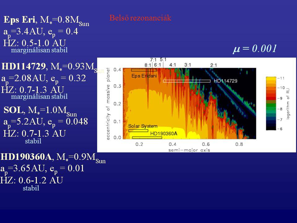 Belső rezonanciák marginálisan stabil marginálisan stabil stabil