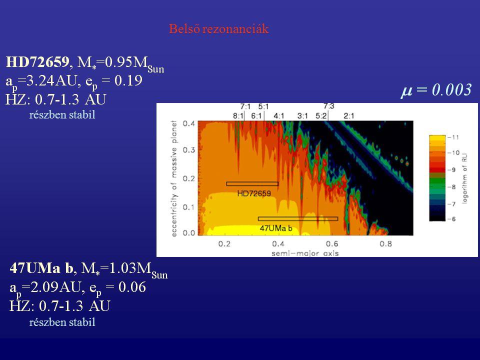 Belső rezonanciák részben stabil részben stabil