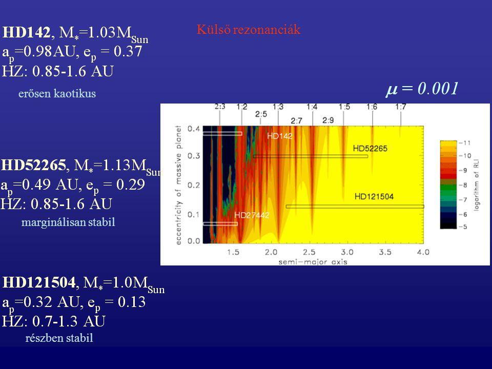 Külső rezonanciák erősen kaotikus marginálisan stabil részben stabil