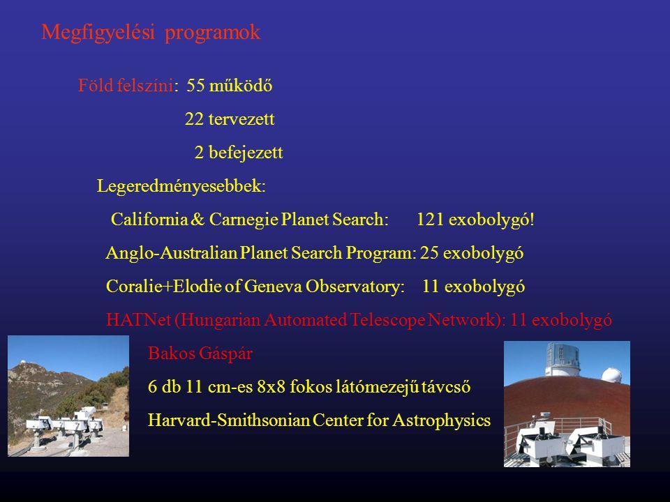 Megfigyelési programok