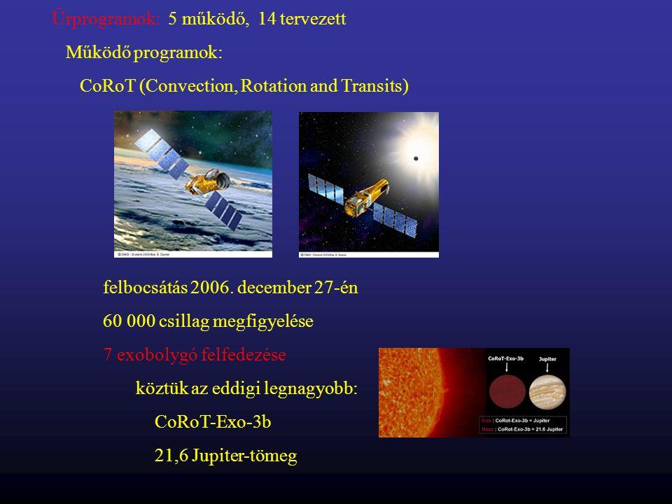 Űrprogramok: 5 működő, 14 tervezett
